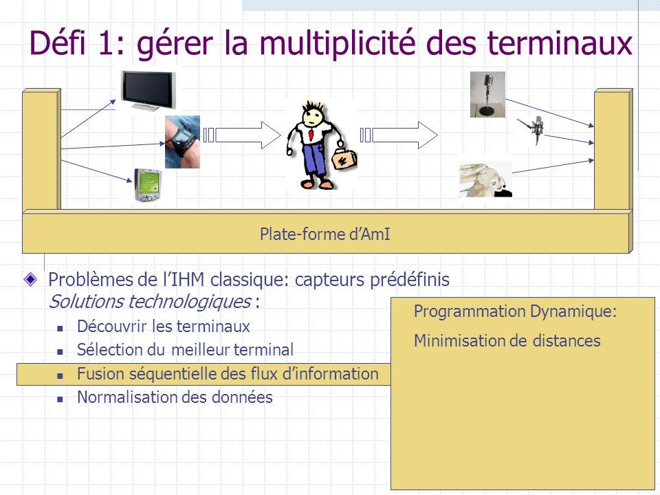 Interruptions de lutilisateur par le système Pré-définies: réunions prévues dans lagenda.