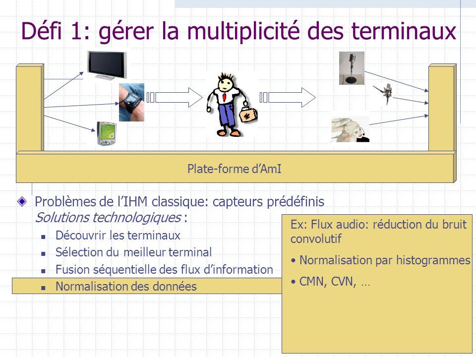 Exemples de réalisations… Fraunhofer ICG: découverte automatique des devices afin de les représenter (et de les contrôler) sur un PDA Philips Research: « Follow me with magic wands »