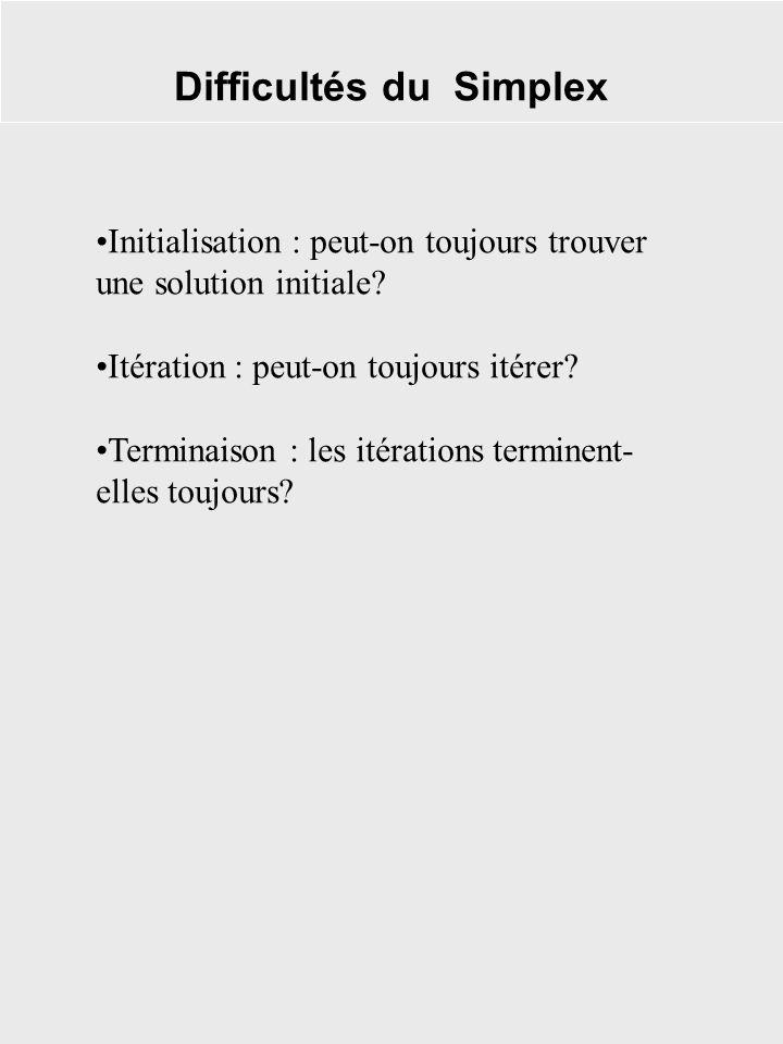 Difficultés du Simplex Initialisation : peut-on toujours trouver une solution initiale? Itération : peut-on toujours itérer? Terminaison : les itérati