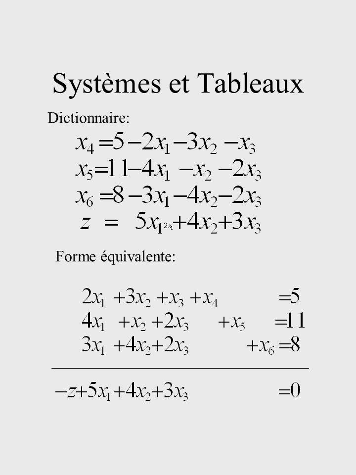 Systèmes et Tableaux Dictionnaire: Forme équivalente: