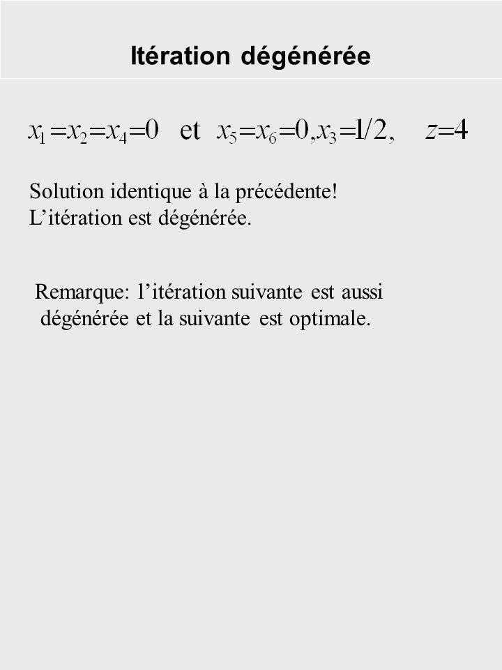 Itération dégénérée Solution identique à la précédente! Litération est dégénérée. Remarque: litération suivante est aussi dégénérée et la suivante est