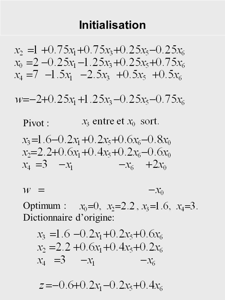 Initialisation Pivot : Optimum : Dictionnaire dorigine: