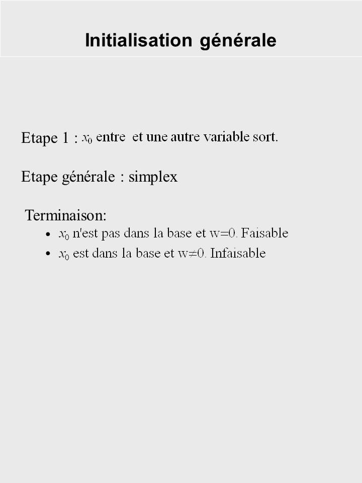 Initialisation générale Etape 1 : Etape générale : simplex Terminaison: