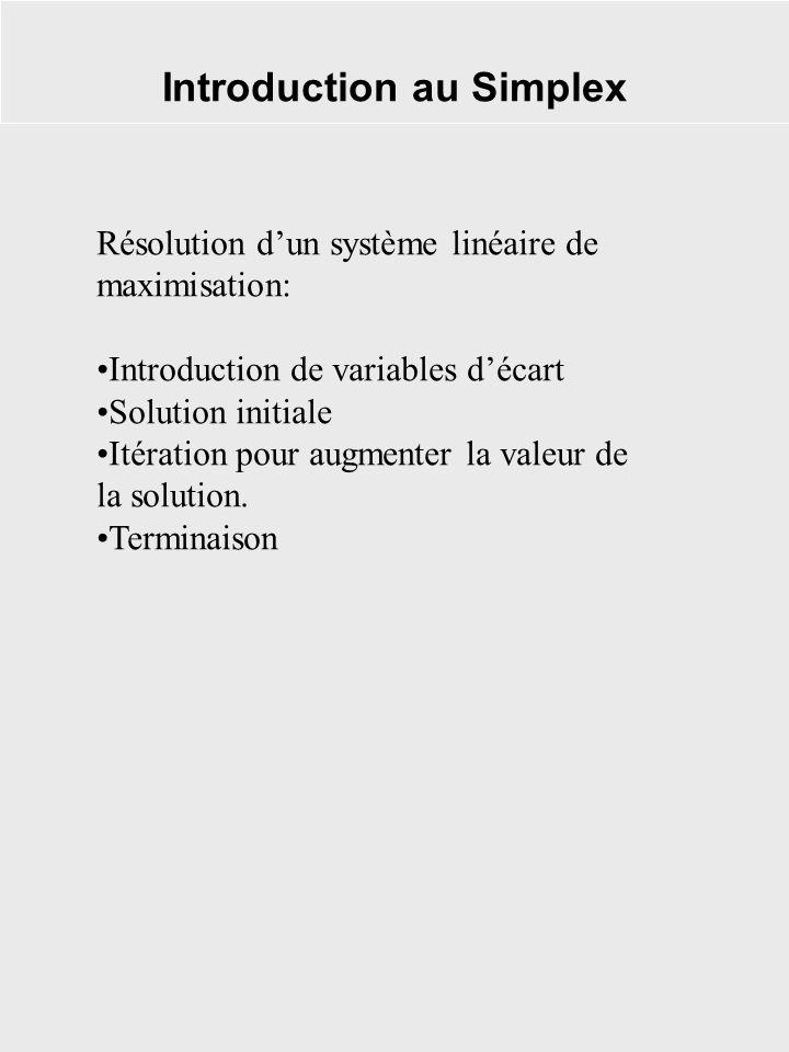 Itération dégénérée Solution identique à la précédente.