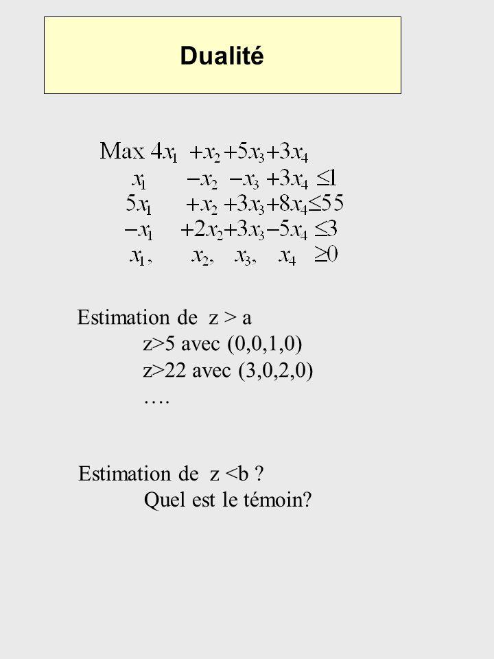 Dualité Estimation de z > a z>5 avec (0,0,1,0) z>22 avec (3,0,2,0) …. Estimation de z <b ? Quel est le témoin?