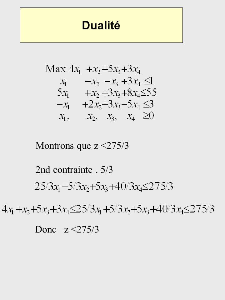 Dualité Montrons que z <275/3 2nd contrainte. 5/3 Donc z <275/3