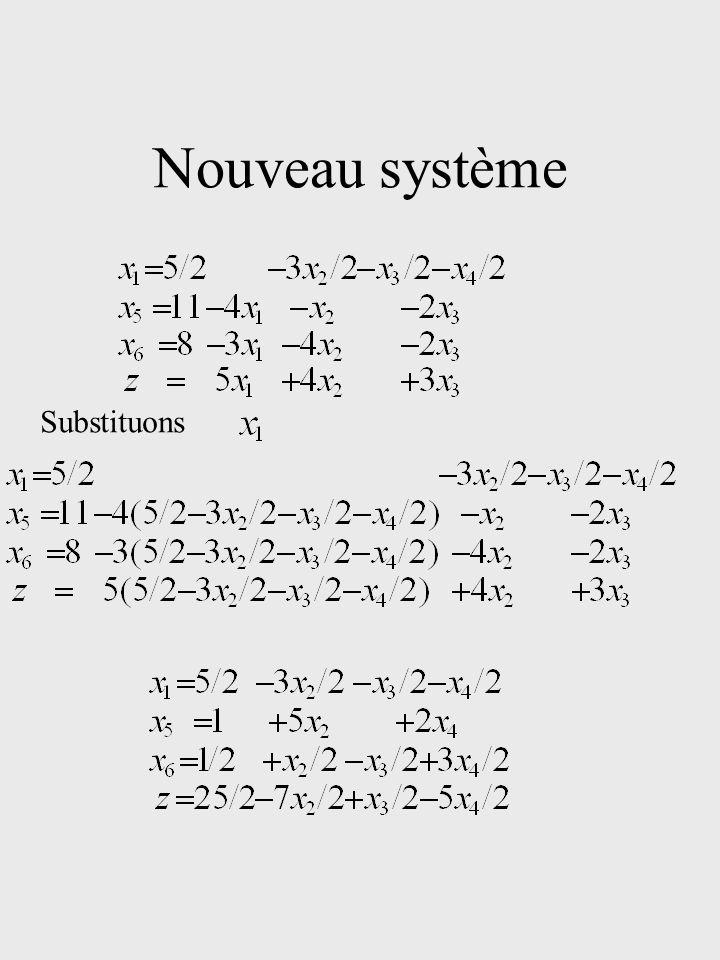 Itération 2 Augmentons Les contraintes sont: Nouveau système: La valeur z ne peut plus être augmentée: optimum.