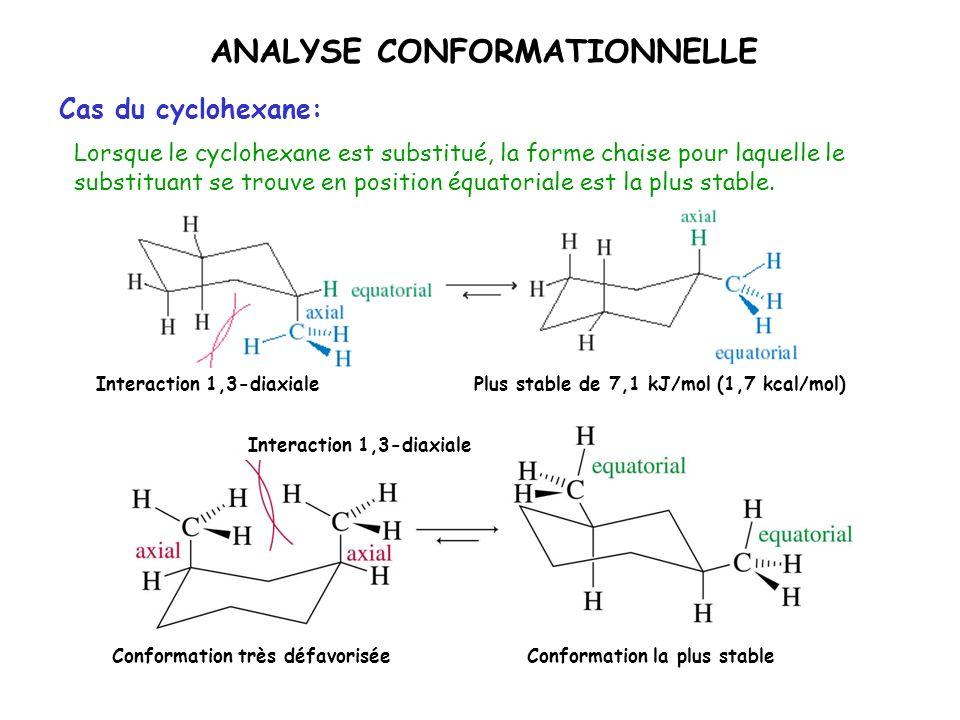 ANALYSE CONFORMATIONNELLE Cas du cyclohexane: Lorsque le cyclohexane est substitué, la forme chaise pour laquelle le substituant se trouve en position