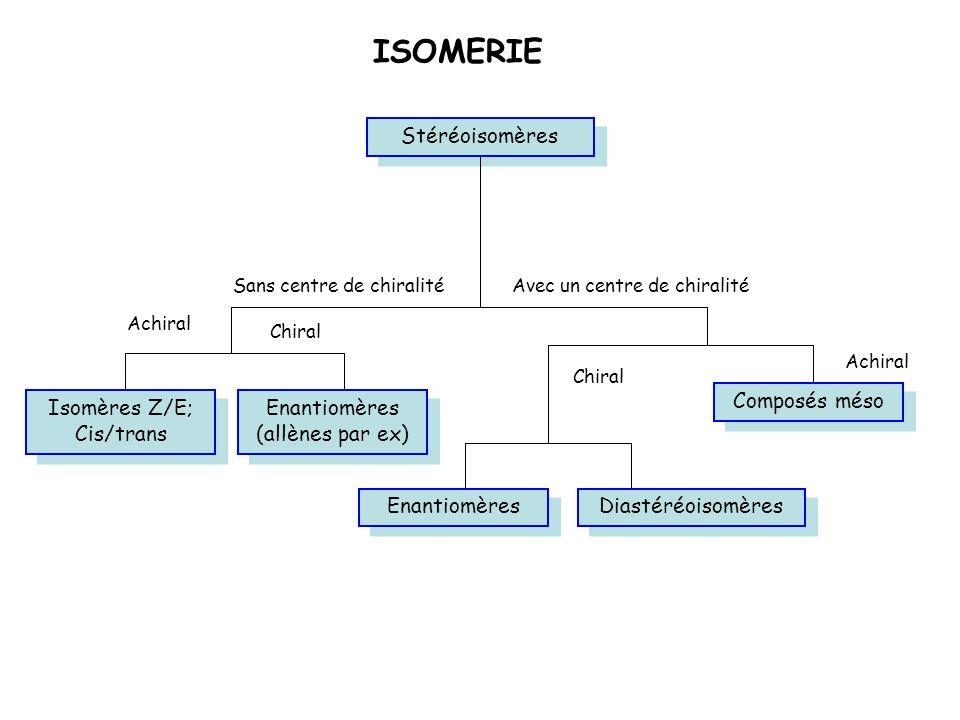 ISOMERIE Stéréoisomères Isomères Z/E; Cis/trans Enantiomères (allènes par ex) Achiral Chiral Achiral Composés méso Enantiomères Diastéréoisomères Avec