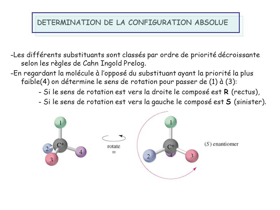 -Les différents substituants sont classés par ordre de priorité décroissante selon les règles de Cahn Ingold Prelog. -En regardant la molécule à loppo