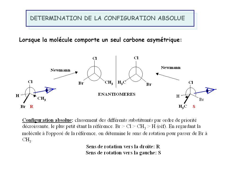 Lorsque la molécule comporte un seul carbone asymétrique: