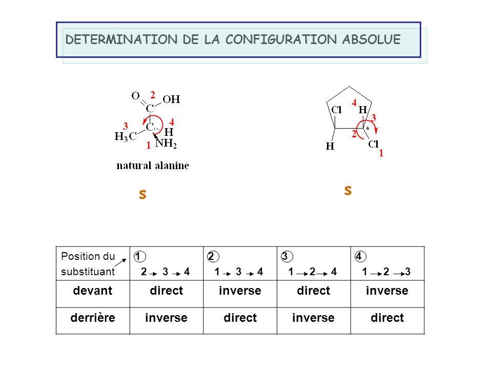 1 2 3 4 1 2 3 4 Position du substituant 1 2 3 4 2 1 3 4 3 1 2 4 4 1 2 3 devantdirectinversedirectinverse derrièreinversedirectinversedirect DETERMINAT