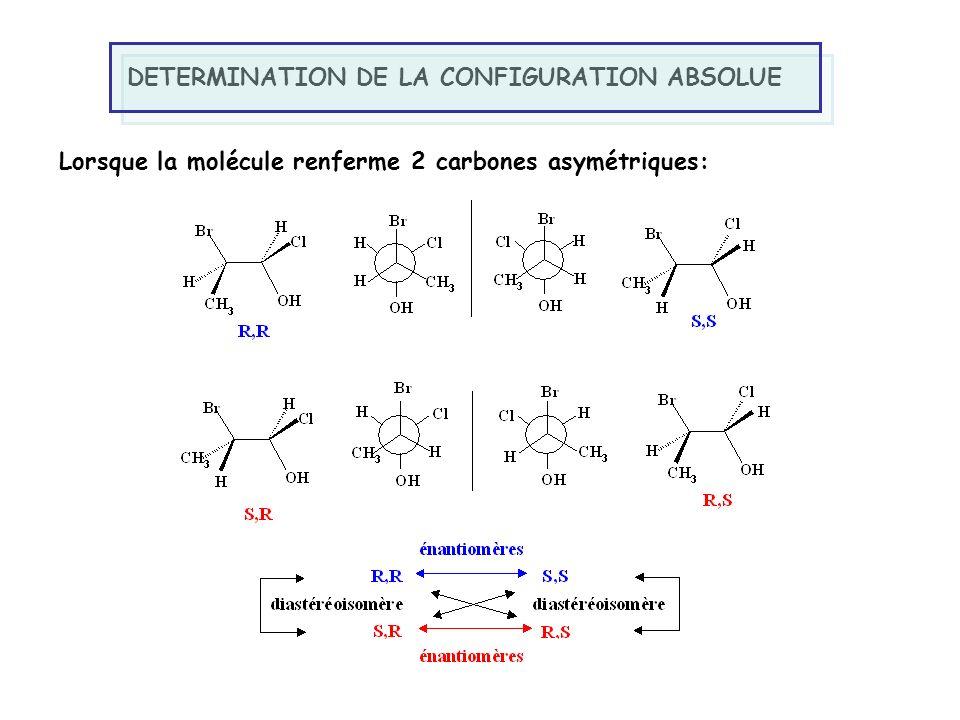 Lorsque la molécule renferme 2 carbones asymétriques: