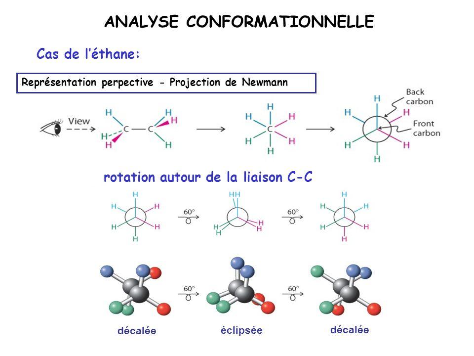 ANALYSE CONFORMATIONNELLE Cas de léthane: Représentation perpective - Projection de Newmann décalée éclipsée décalée rotation autour de la liaison C-C