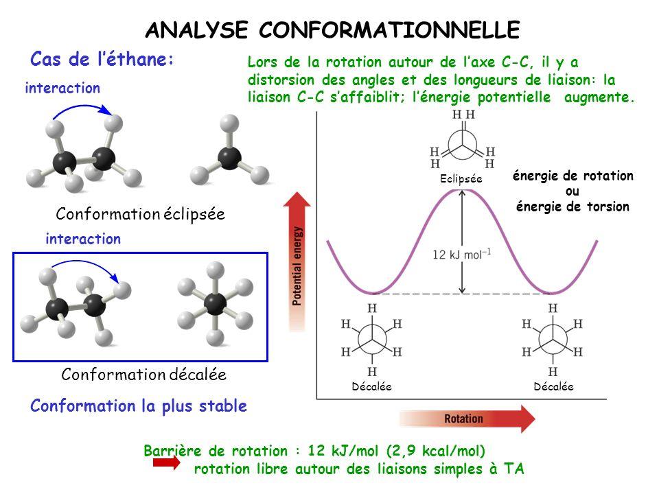 Décalée Eclipsée ANALYSE CONFORMATIONNELLE Décalée Conformation éclipsée Conformation décalée Conformation la plus stable interaction Cas de léthane: