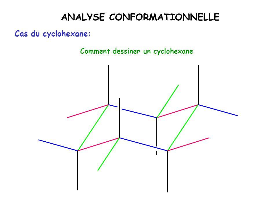 Comment dessiner un cyclohexane ANALYSE CONFORMATIONNELLE Cas du cyclohexane: