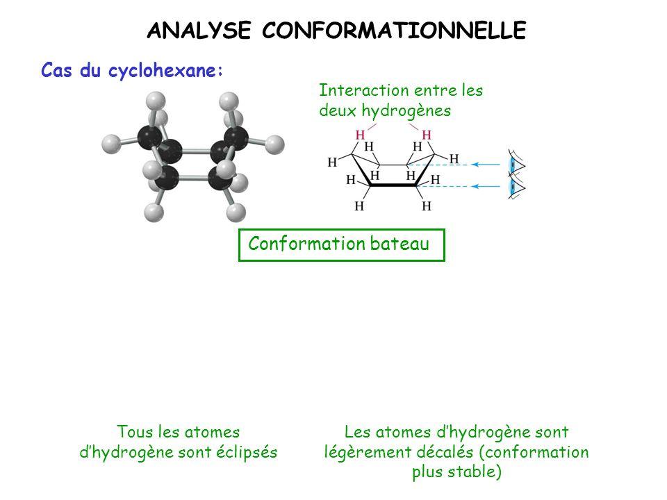 ANALYSE CONFORMATIONNELLE Cas du cyclohexane: Tous les atomes dhydrogène sont éclipsés Conformation bateau Interaction entre les deux hydrogènes Proje