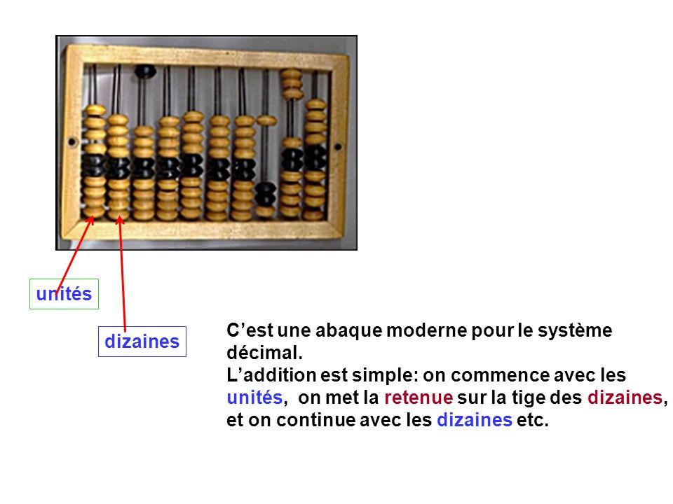unités dizaines Cest une abaque moderne pour le système décimal. Laddition est simple: on commence avec les unités, on met la retenue sur la tige des