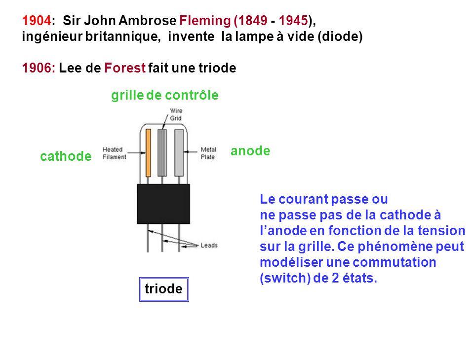 1904: Sir John Ambrose Fleming (1849 - 1945), ingénieur britannique, invente la lampe à vide (diode) 1906: Lee de Forest fait une triode cathode anode