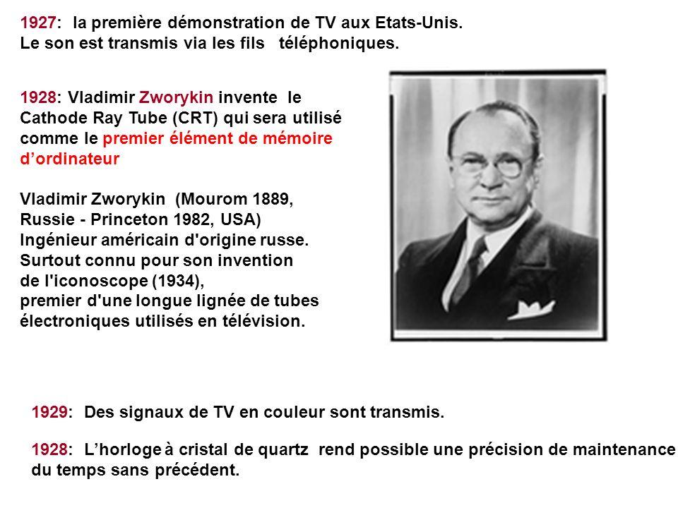 1927: la première démonstration de TV aux Etats-Unis. Le son est transmis via les fils téléphoniques. 1928: Vladimir Zworykin invente le Cathode Ray T
