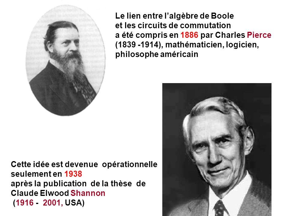 Le lien entre lalgèbre de Boole et les circuits de commutation a été compris en 1886 par Charles Pierce (1839 -1914), mathématicien, logicien, philoso