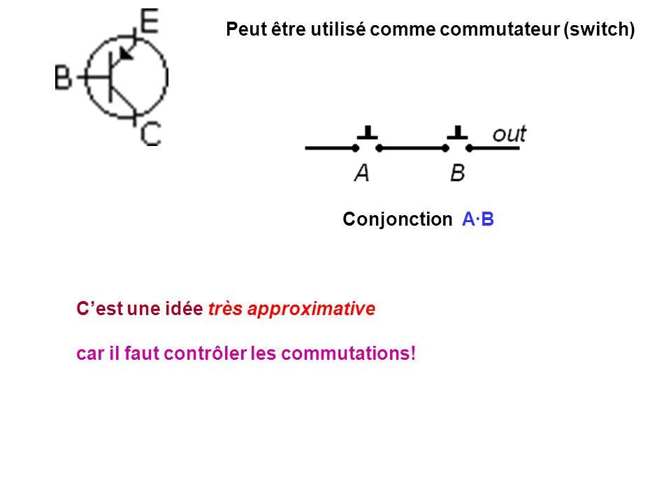 Peut être utilisé comme commutateur (switch) Conjonction A·B Cest une idée très approximative car il faut contrôler les commutations!