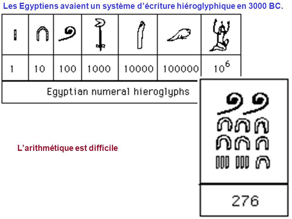 Les Egyptiens avaient un système décriture hiéroglyphique en 3000 BC. Larithmétique est difficile