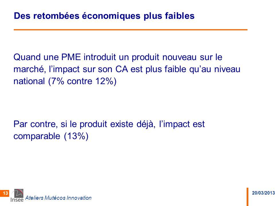 20/03/2013 Ateliers Mutécos Innovation 13 Des retombées économiques plus faibles Quand une PME introduit un produit nouveau sur le marché, limpact sur