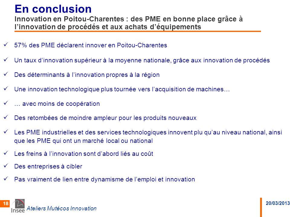 20/03/2013 Ateliers Mutécos Innovation 18 En conclusion Innovation en Poitou-Charentes : des PME en bonne place grâce à linnovation de procédés et aux