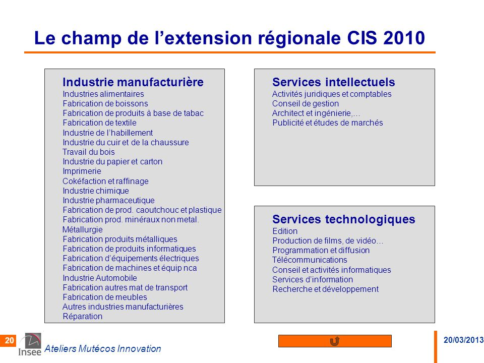 20/03/2013 Ateliers Mutécos Innovation 20 Le champ de lextension régionale CIS 2010 Industrie manufacturière Industries alimentaires Fabrication de bo