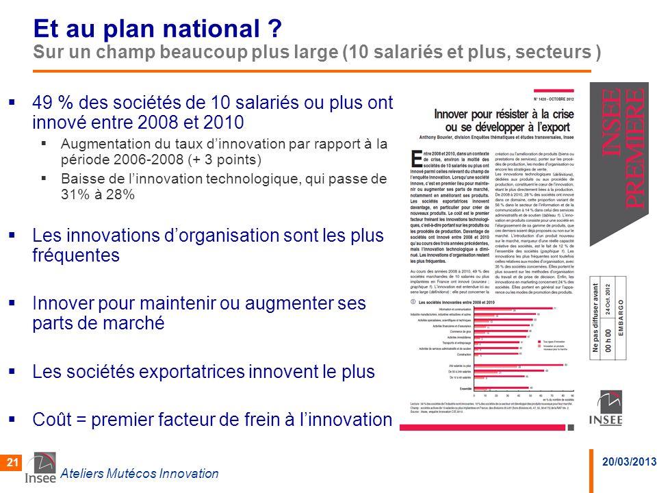 20/03/2013 Ateliers Mutécos Innovation 21 Et au plan national ? Sur un champ beaucoup plus large (10 salariés et plus, secteurs ) 49 % des sociétés de