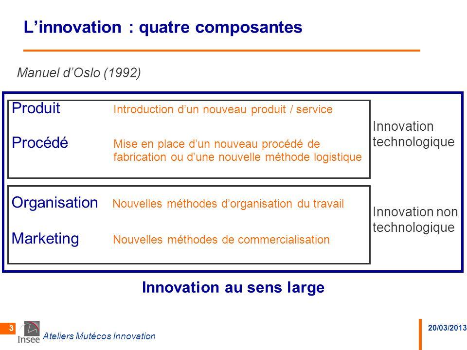 20/03/2013 Ateliers Mutécos Innovation 14 Les entreprises coopèrent moins Les PME innovantes en technologie coopèrent moins quau niveau national (28% vs 35%) Les coopérations se font surtout avec les partenaires de marché : fournisseurs (61%), clients (50%) Les coopérations avec les Universités et les organismes publics de R&D sont moins fréquentes quau niveau national (38% vs 45%) Une coopération surtout avec les autres régions, beaucoup moins à linternational (28% vs 47%) Source : Insee, CIS 2010