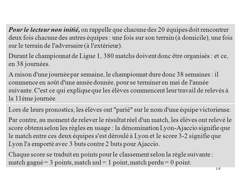 13 Exemple de recueil de données Données (partielles) du groupe chargé des équipes de Ajaccio, Lyon, Nantes et Strasbourg.