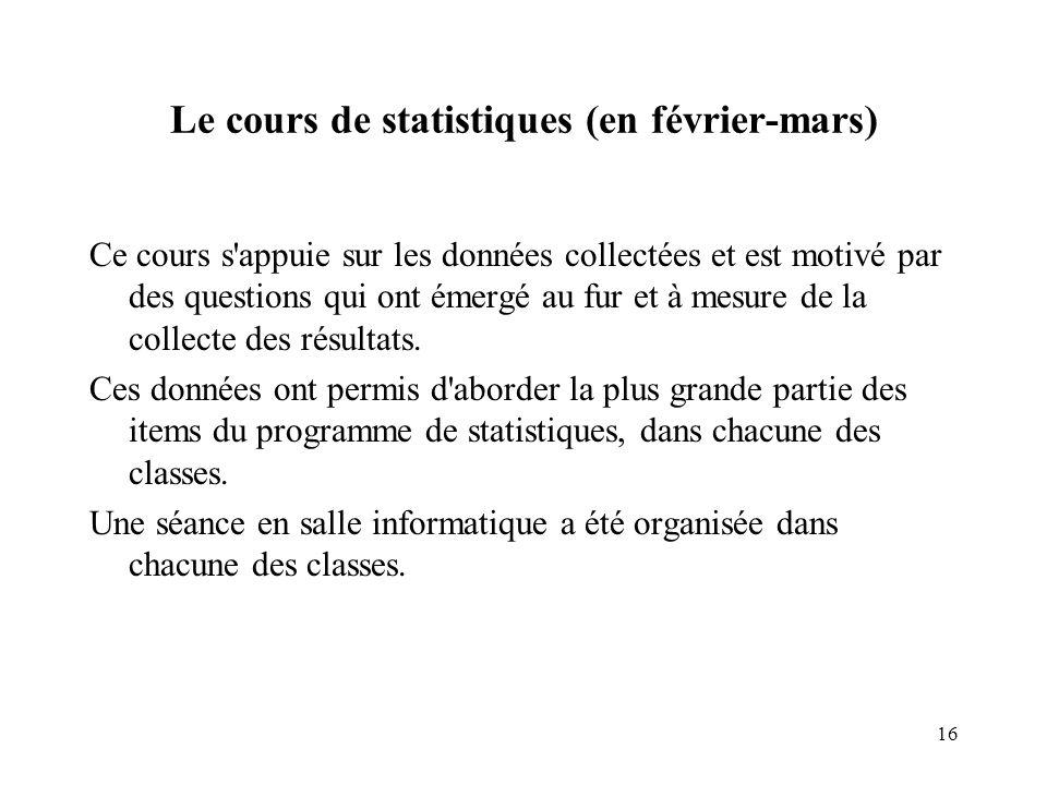 15 Données (partielles) du groupe chargé des équipes Lens, Nancy, Nice et PSG.