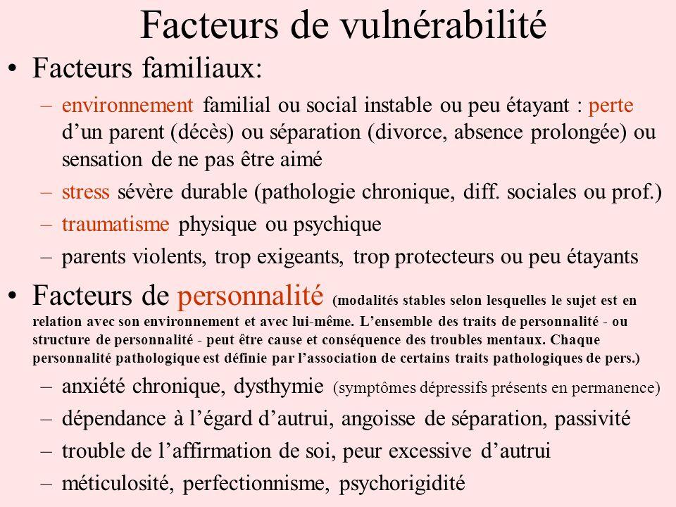 Facteurs de vulnérabilité Facteurs familiaux: –environnement familial ou social instable ou peu étayant : perte dun parent (décès) ou séparation (divo
