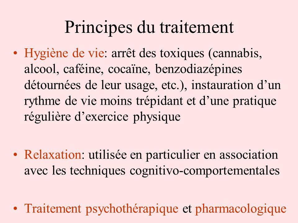 Principes du traitement Hygiène de vie: arrêt des toxiques (cannabis, alcool, caféine, cocaïne, benzodiazépines détournées de leur usage, etc.), insta