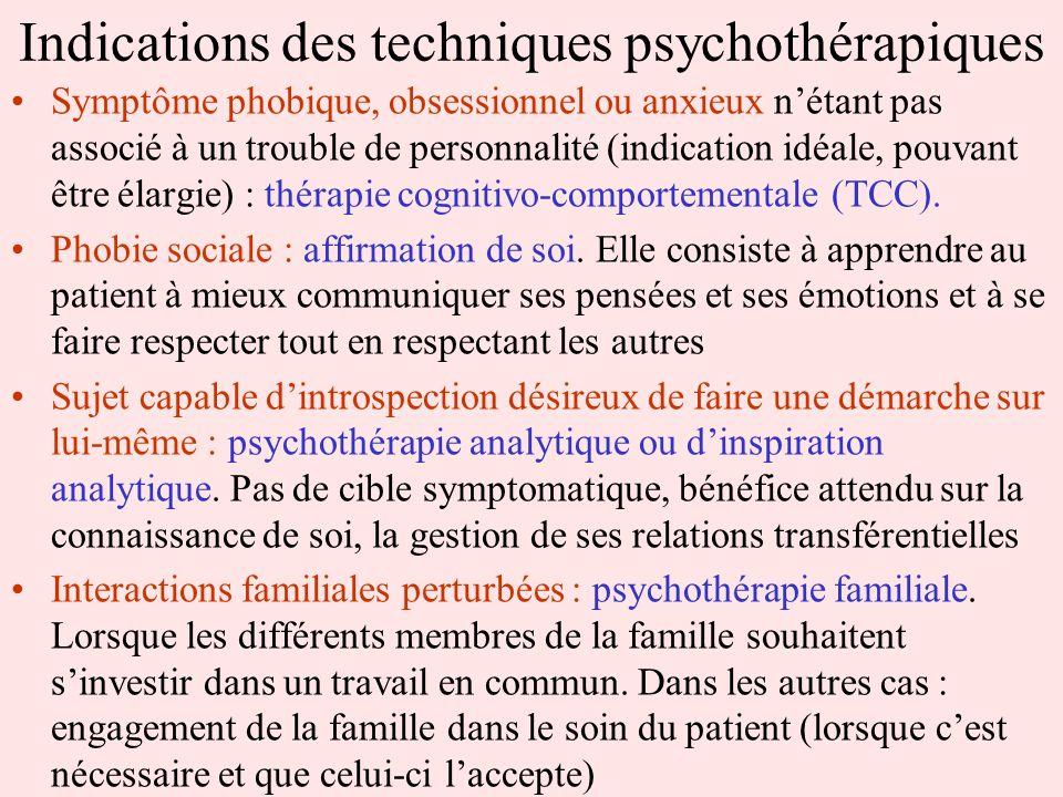 Indications des techniques psychothérapiques Symptôme phobique, obsessionnel ou anxieux nétant pas associé à un trouble de personnalité (indication id