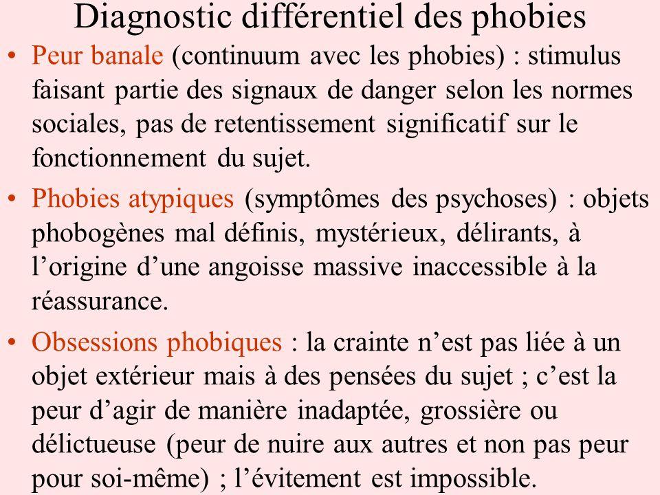 Diagnostic différentiel des phobies Peur banale (continuum avec les phobies) : stimulus faisant partie des signaux de danger selon les normes sociales