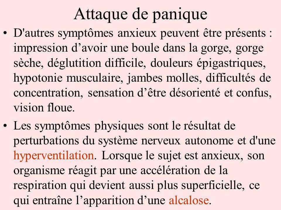 Attaque de panique D'autres symptômes anxieux peuvent être présents : impression davoir une boule dans la gorge, gorge sèche, déglutition difficile, d