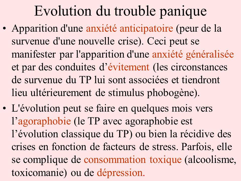 Evolution du trouble panique Apparition d'une anxiété anticipatoire (peur de la survenue d'une nouvelle crise). Ceci peut se manifester par l'appariti