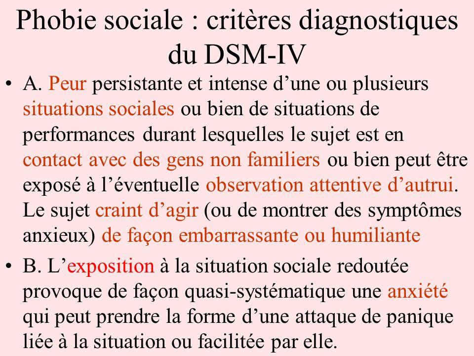 Phobie sociale : critères diagnostiques du DSM-IV A. Peur persistante et intense dune ou plusieurs situations sociales ou bien de situations de perfor