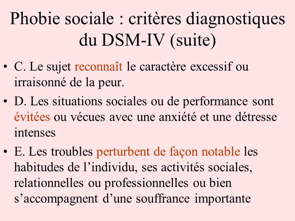 Phobie sociale : critères diagnostiques du DSM-IV (suite) C. Le sujet reconnaît le caractère excessif ou irraisonné de la peur. D. Les situations soci