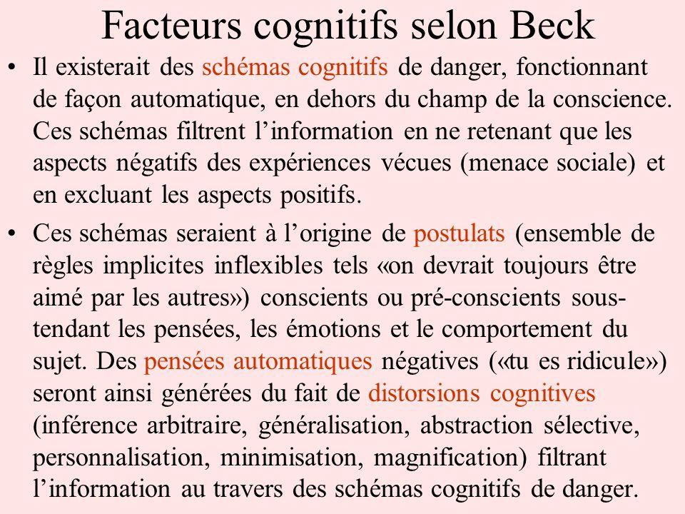 Facteurs cognitifs selon Beck Il existerait des schémas cognitifs de danger, fonctionnant de façon automatique, en dehors du champ de la conscience. C