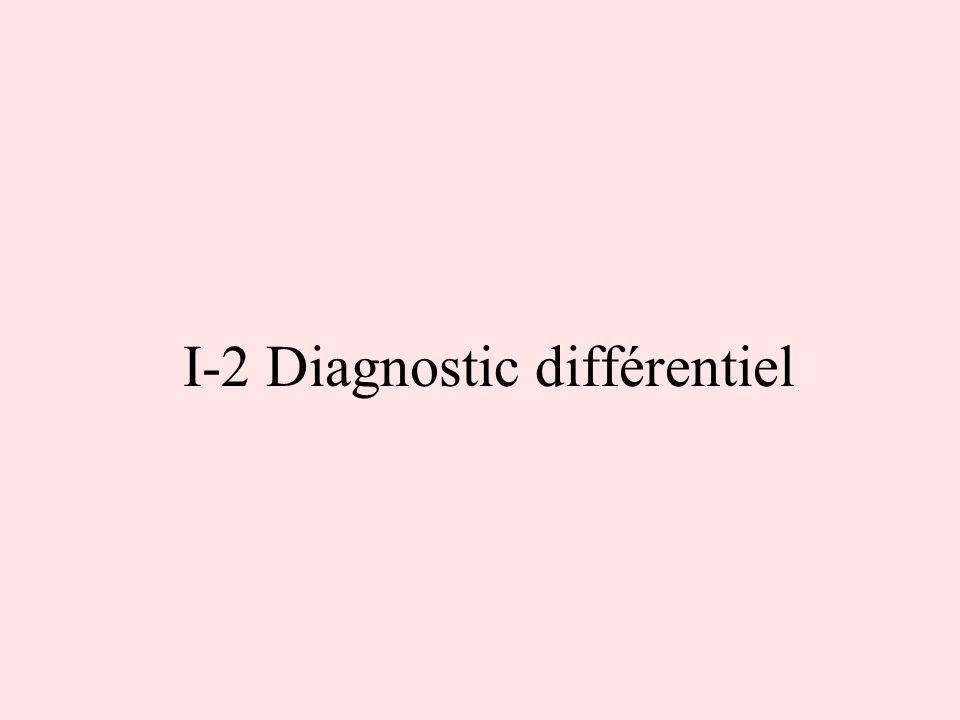 Diagnostic différentiel Psychoses: le sens de soi et de la réalité sont fortement altérés.