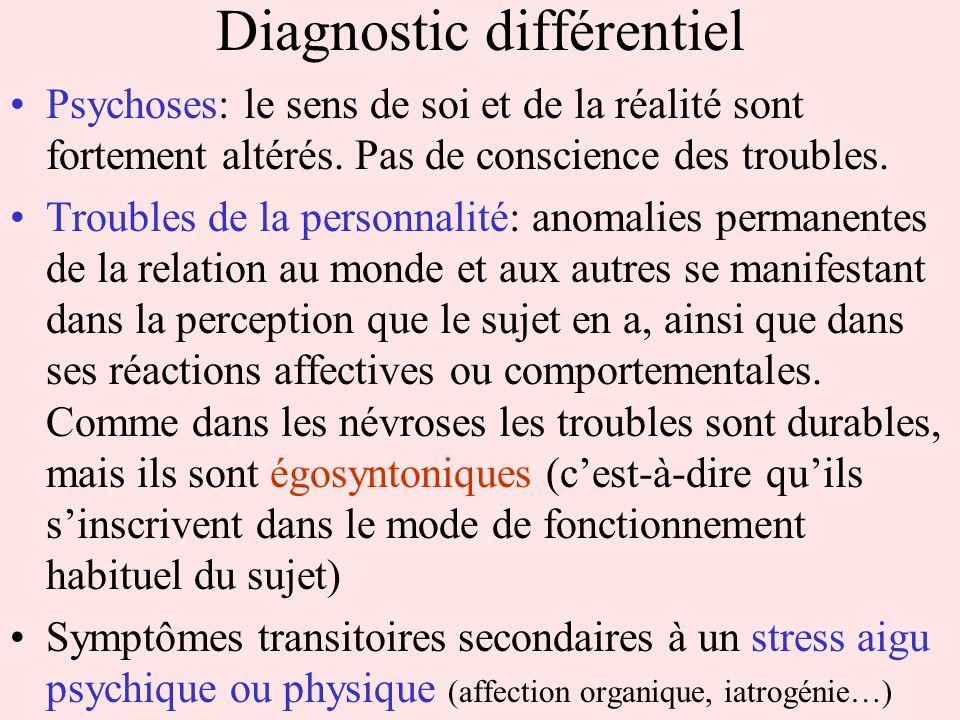 Diagnostic différentiel Psychoses: le sens de soi et de la réalité sont fortement altérés. Pas de conscience des troubles. Troubles de la personnalité