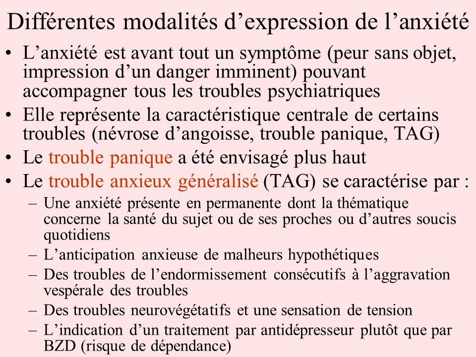 Différentes modalités dexpression de lanxiété Lanxiété est avant tout un symptôme (peur sans objet, impression dun danger imminent) pouvant accompagne