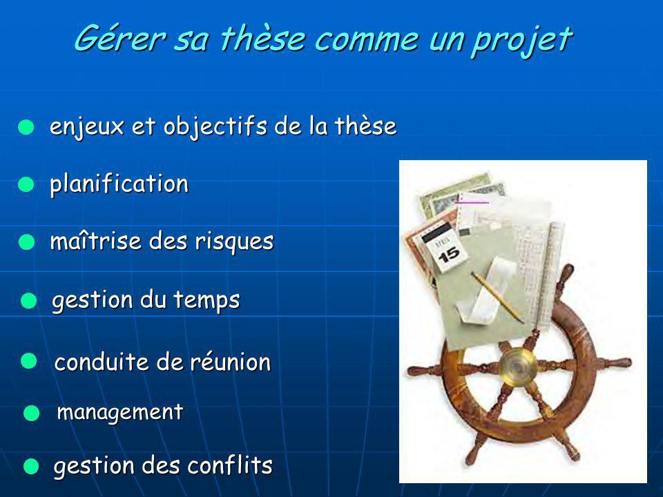 11 Gérer sa thèse comme un projet planification enjeux et objectifs de la thèse maîtrise des risques gestion du temps gestion des conflits conduite de