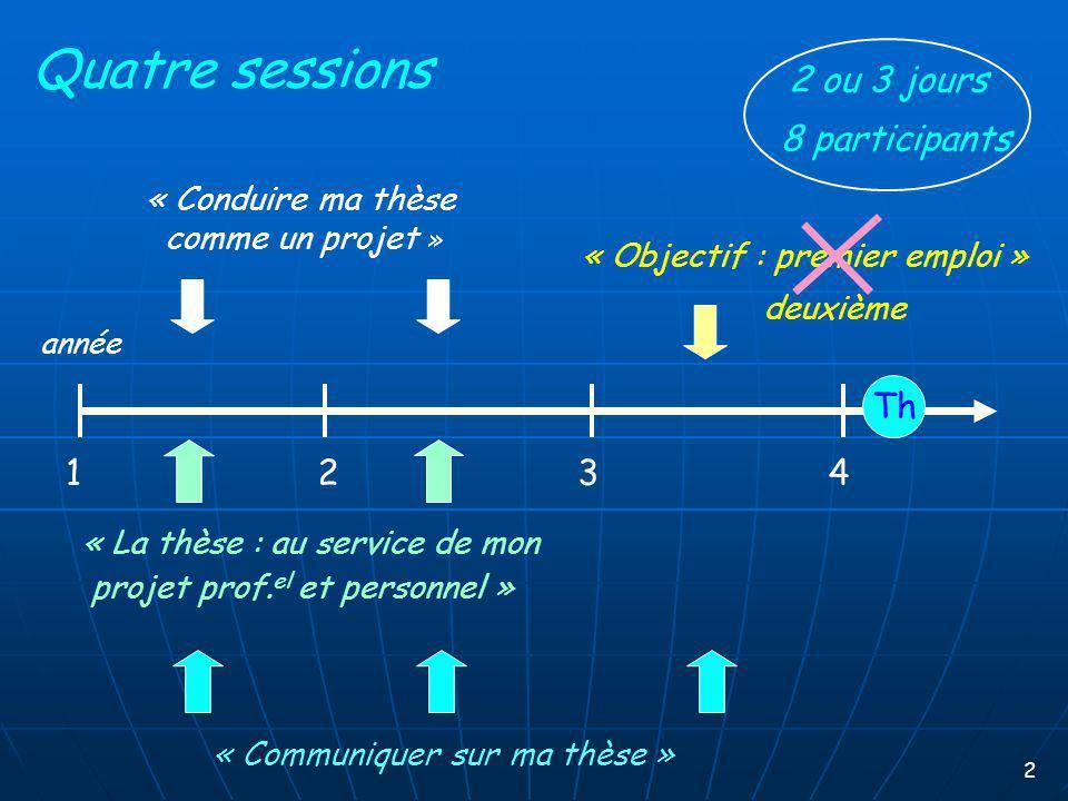 Quatre sessions année 1234 « La thèse : au service de mon projet prof. el et personnel » « Objectif : premier emploi » Th « Conduire ma thèse comme un