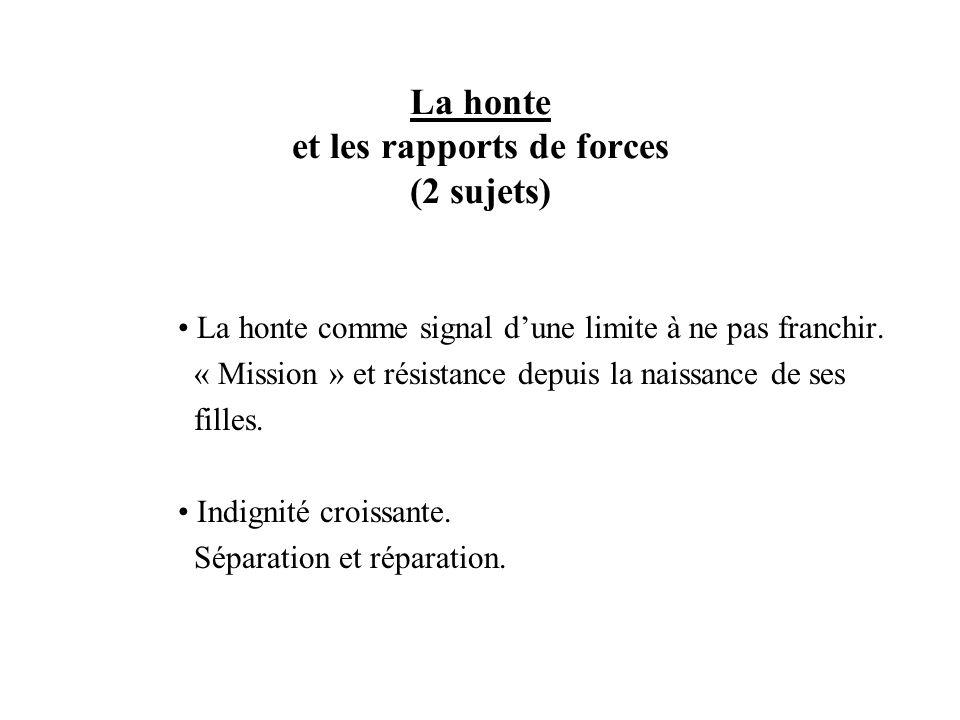 La honte et les rapports de forces (2 sujets) La honte comme signal dune limite à ne pas franchir. « Mission » et résistance depuis la naissance de se