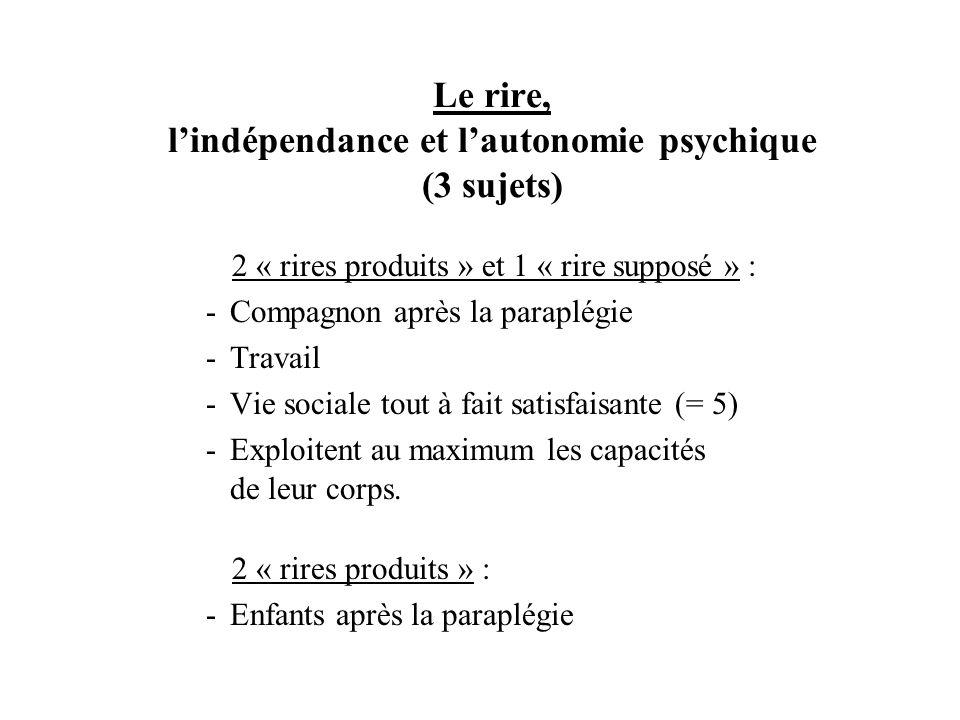 Le rire, lindépendance et lautonomie psychique (3 sujets) 2 « rires produits » et 1 « rire supposé » : -Compagnon après la paraplégie -Travail -Vie so